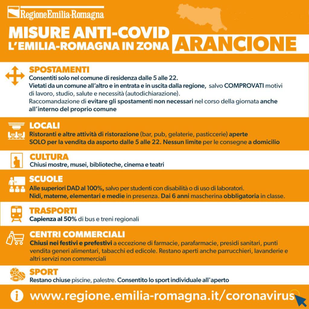 Emilia Romagna arancione Regole